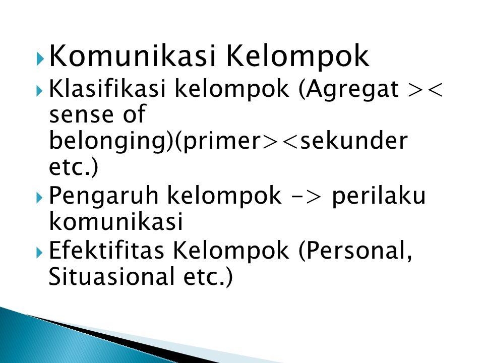 Komunikasi Kelompok Klasifikasi kelompok (Agregat >< sense of belonging)(primer><sekunder etc.) Pengaruh kelompok -> perilaku komunikasi.