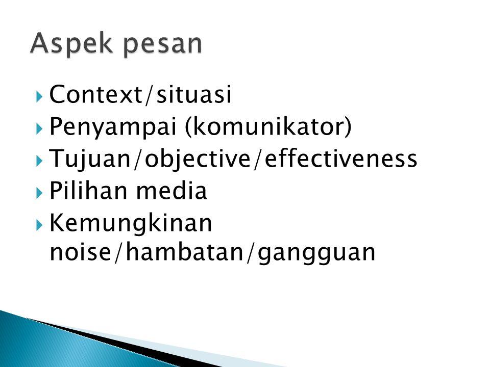 Aspek pesan Context/situasi Penyampai (komunikator)