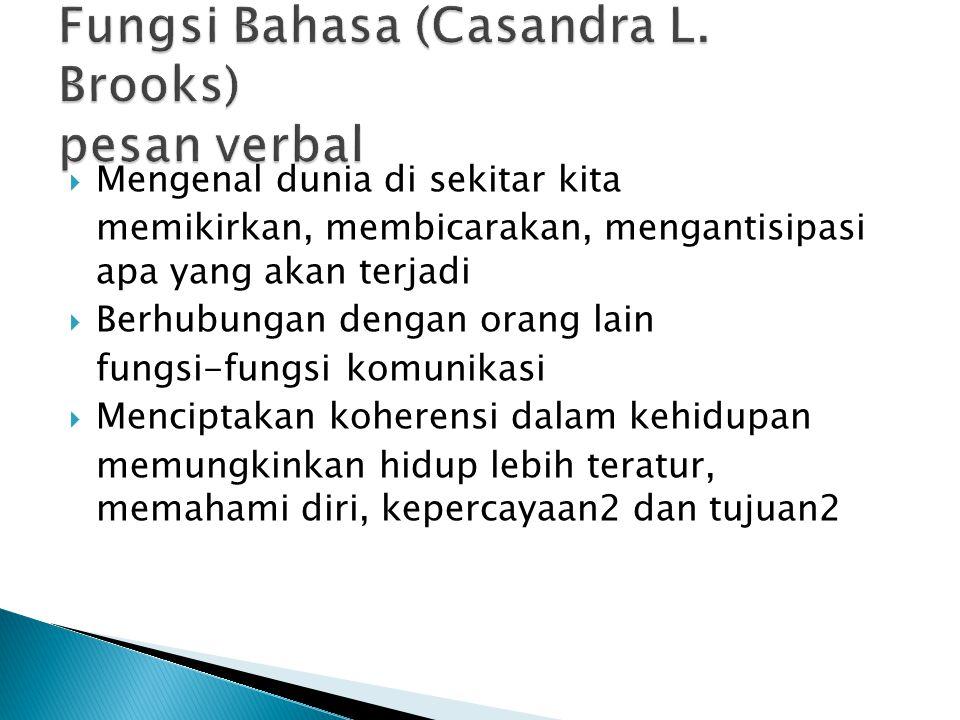 Fungsi Bahasa (Casandra L. Brooks) pesan verbal