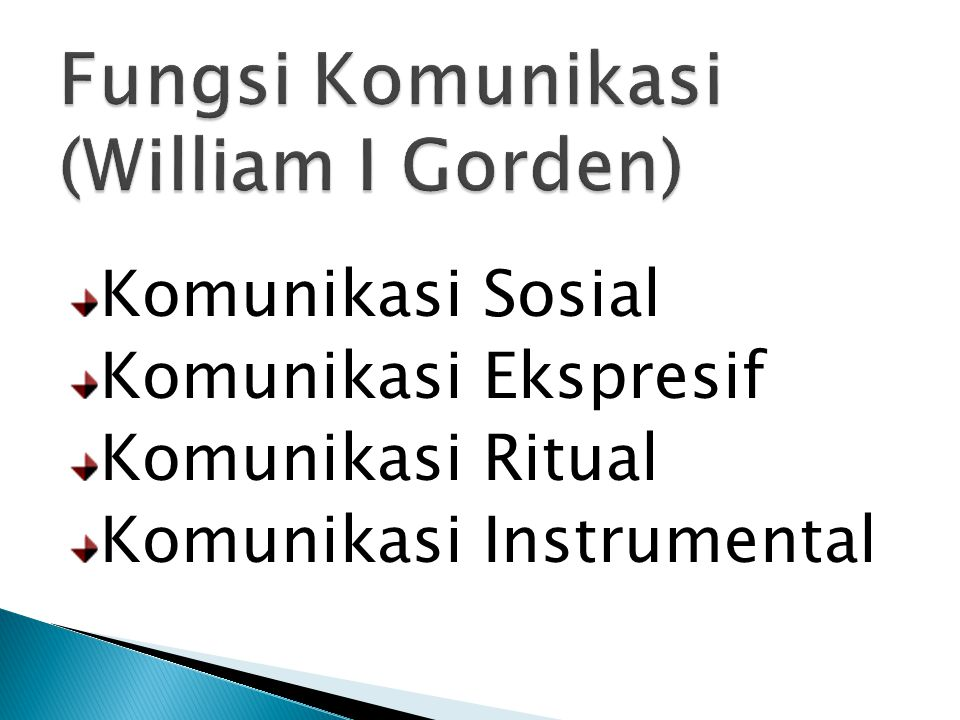 Fungsi Komunikasi (William I Gorden)