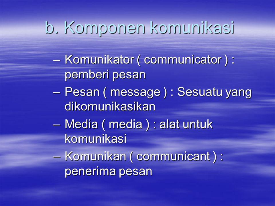 b. Komponen komunikasi Komunikator ( communicator ) : pemberi pesan