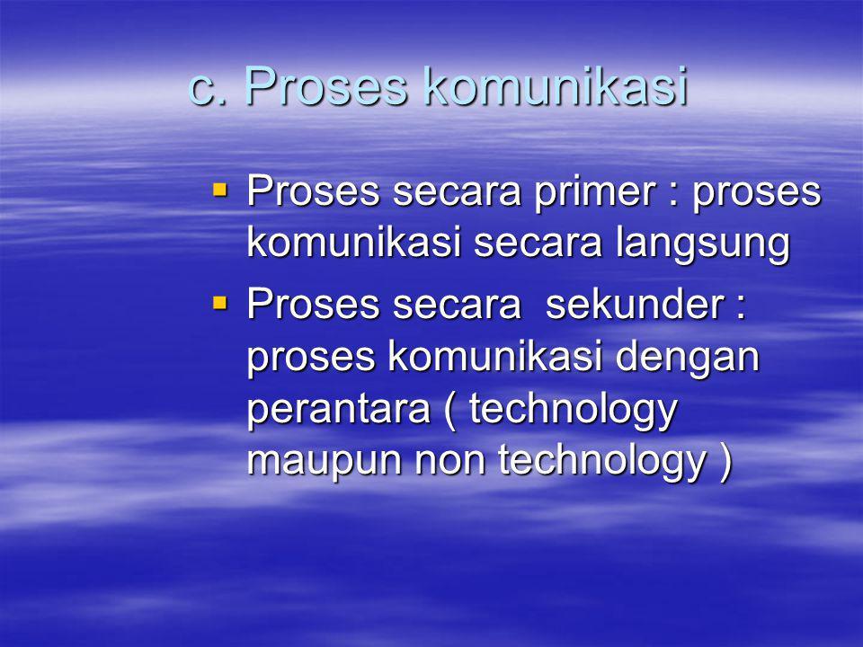 c. Proses komunikasi Proses secara primer : proses komunikasi secara langsung.