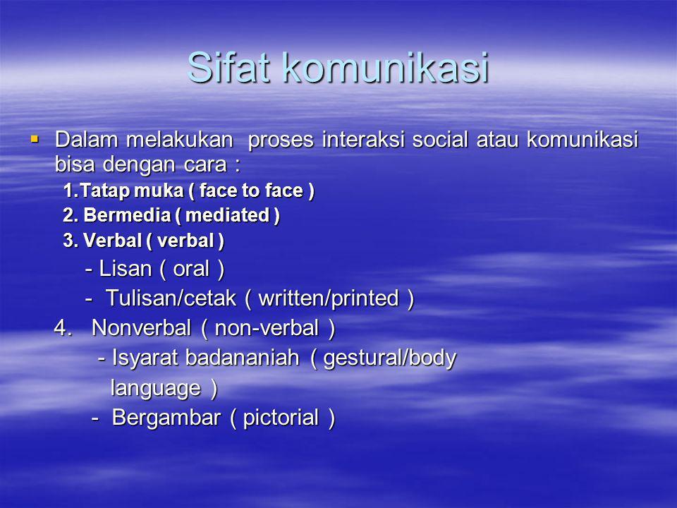 Sifat komunikasi Dalam melakukan proses interaksi social atau komunikasi bisa dengan cara : 1.Tatap muka ( face to face )