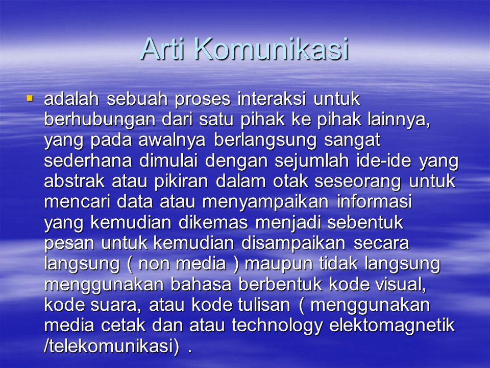 Arti Komunikasi