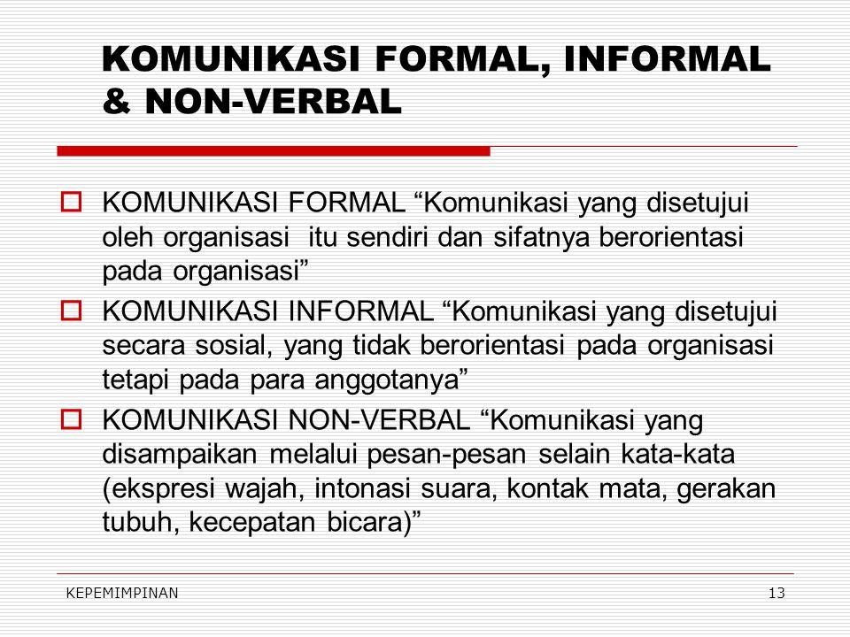 KOMUNIKASI FORMAL, INFORMAL & NON-VERBAL