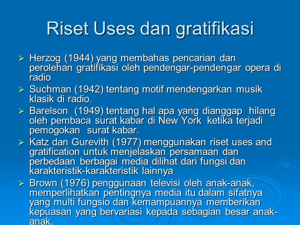 Riset Uses dan gratifikasi