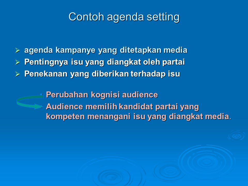 Contoh agenda setting agenda kampanye yang ditetapkan media