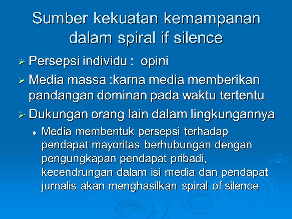 Sumber kekuatan kemampanan dalam spiral if silence