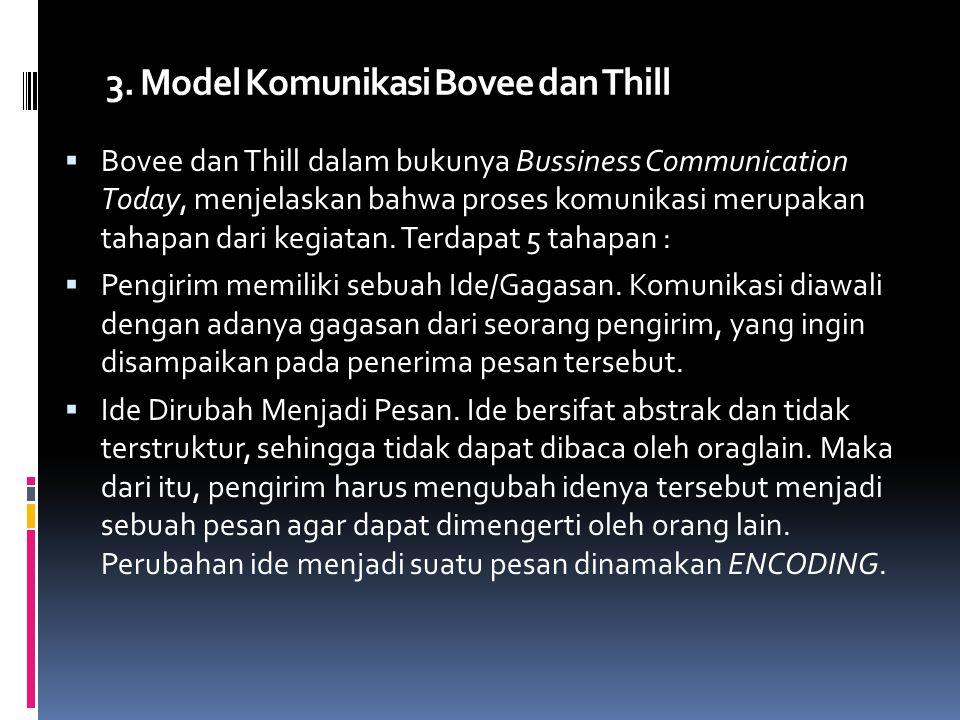 3. Model Komunikasi Bovee dan Thill