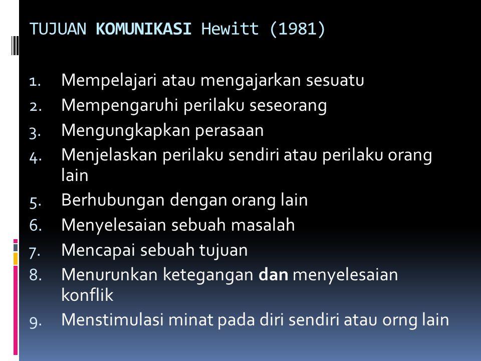 TUJUAN KOMUNIKASI Hewitt (1981)