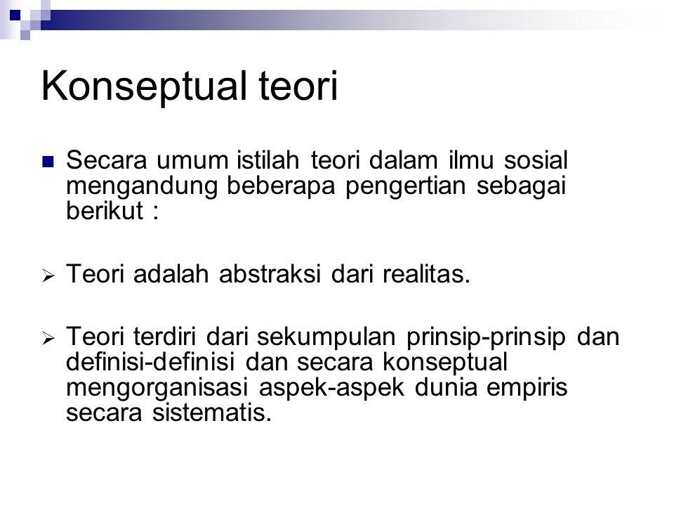 Konseptual teori Secara umum istilah teori dalam ilmu sosial mengandung beberapa pengertian sebagai berikut :