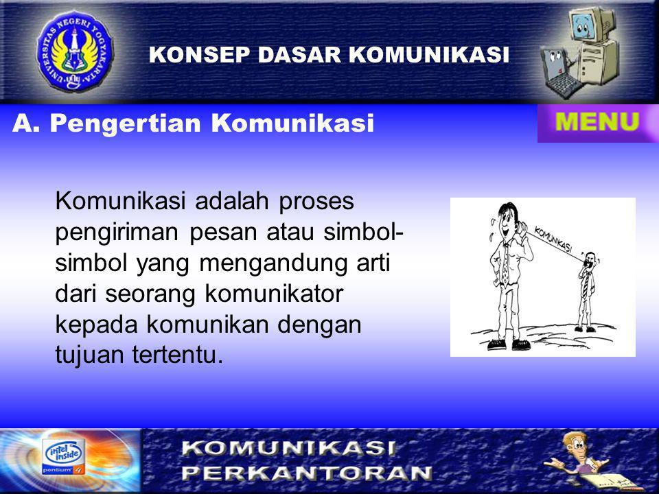 A. Pengertian Komunikasi