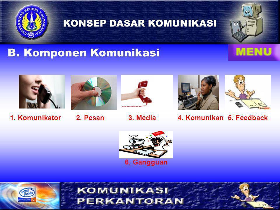 B. Komponen Komunikasi KONSEP DASAR KOMUNIKASI 1. Komunikator 2. Pesan