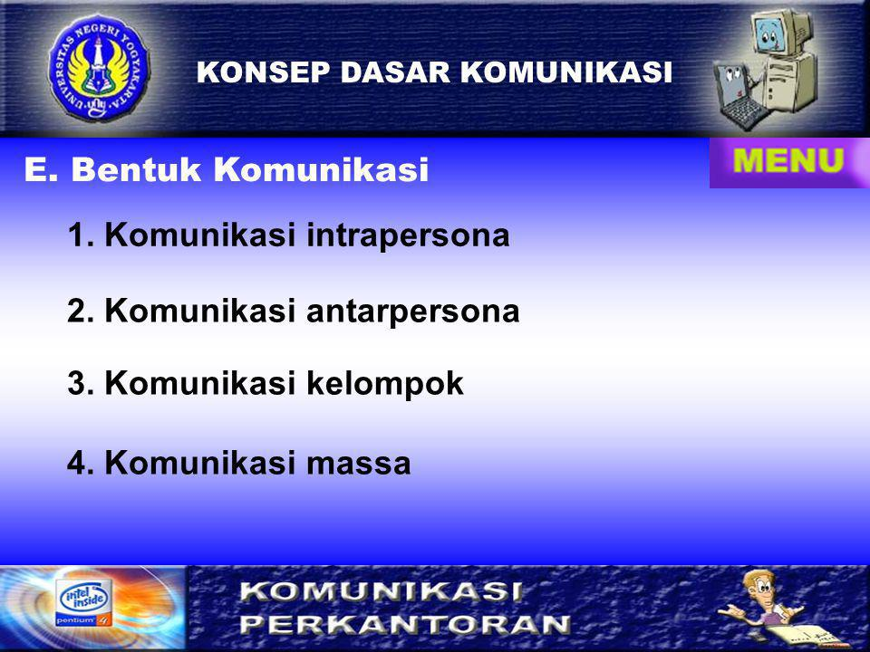 1. Komunikasi intrapersona