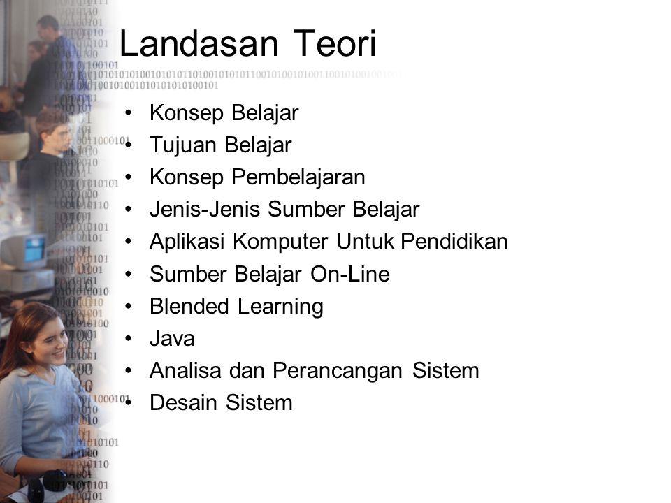 Landasan Teori Konsep Belajar Tujuan Belajar Konsep Pembelajaran