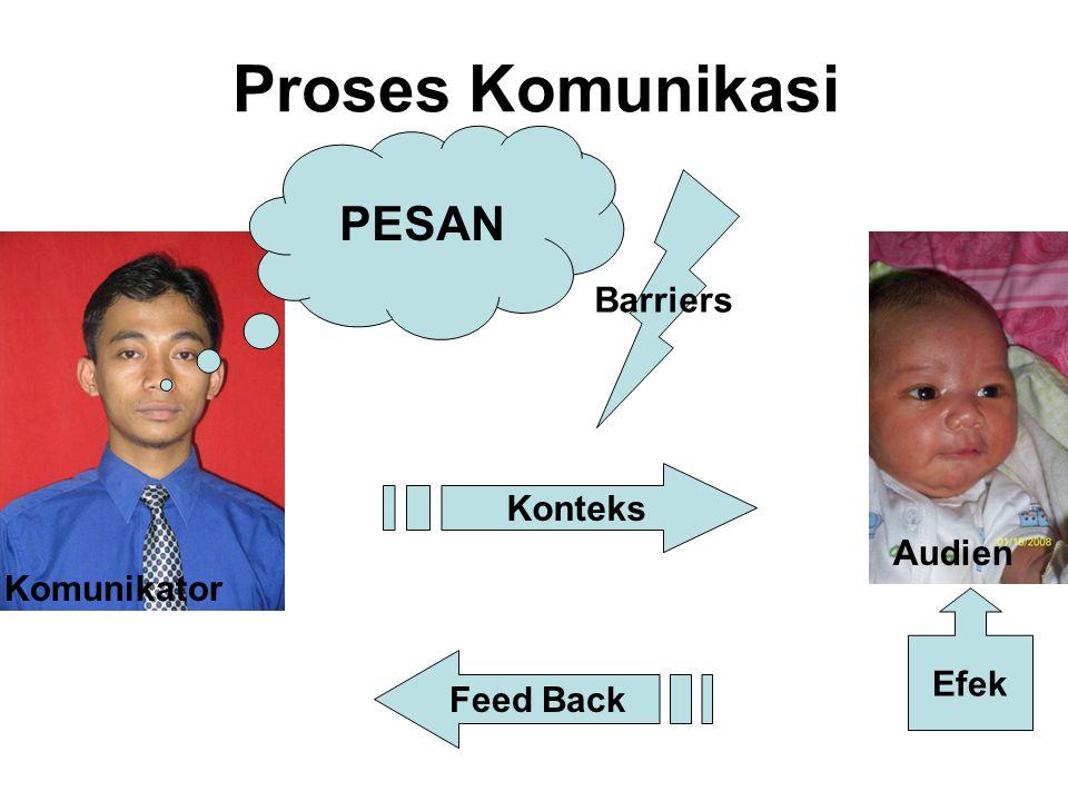 Proses Komunikasi PESAN Barriers Konteks Audien Komunikator Efek