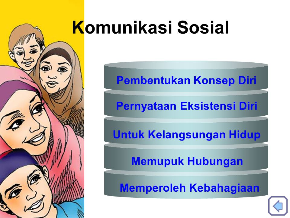 Komunikasi Sosial Pembentukan Konsep Diri Pernyataan Eksistensi Diri