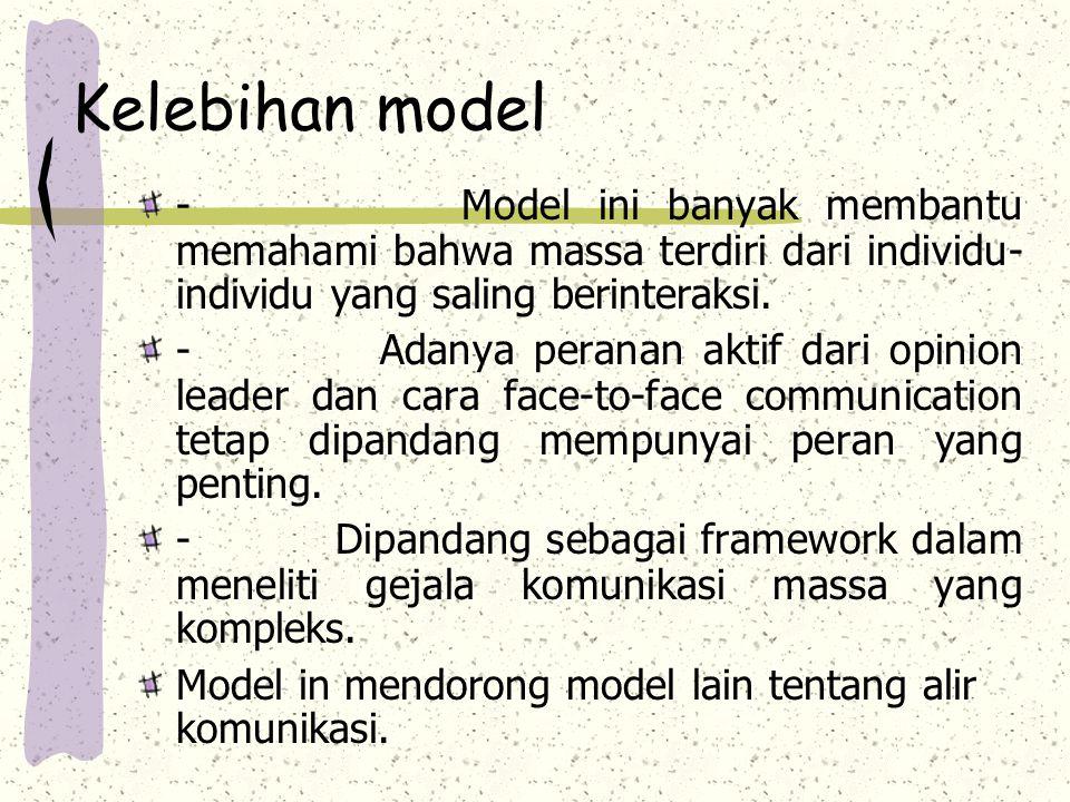 Kelebihan model - Model ini banyak membantu memahami bahwa massa terdiri dari individu-individu yang saling berinteraksi.