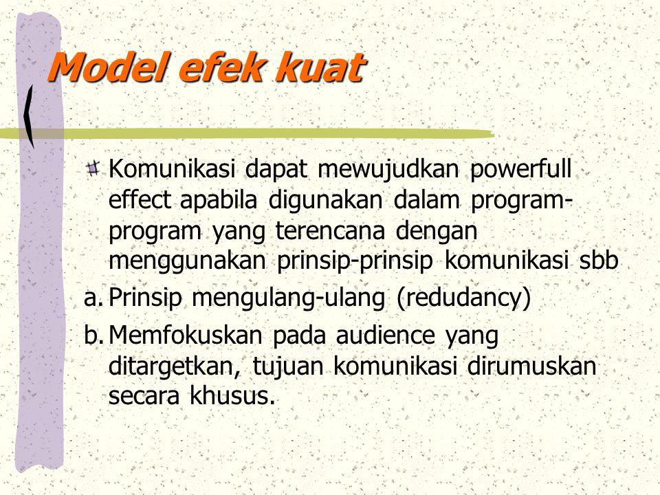 Model efek kuat