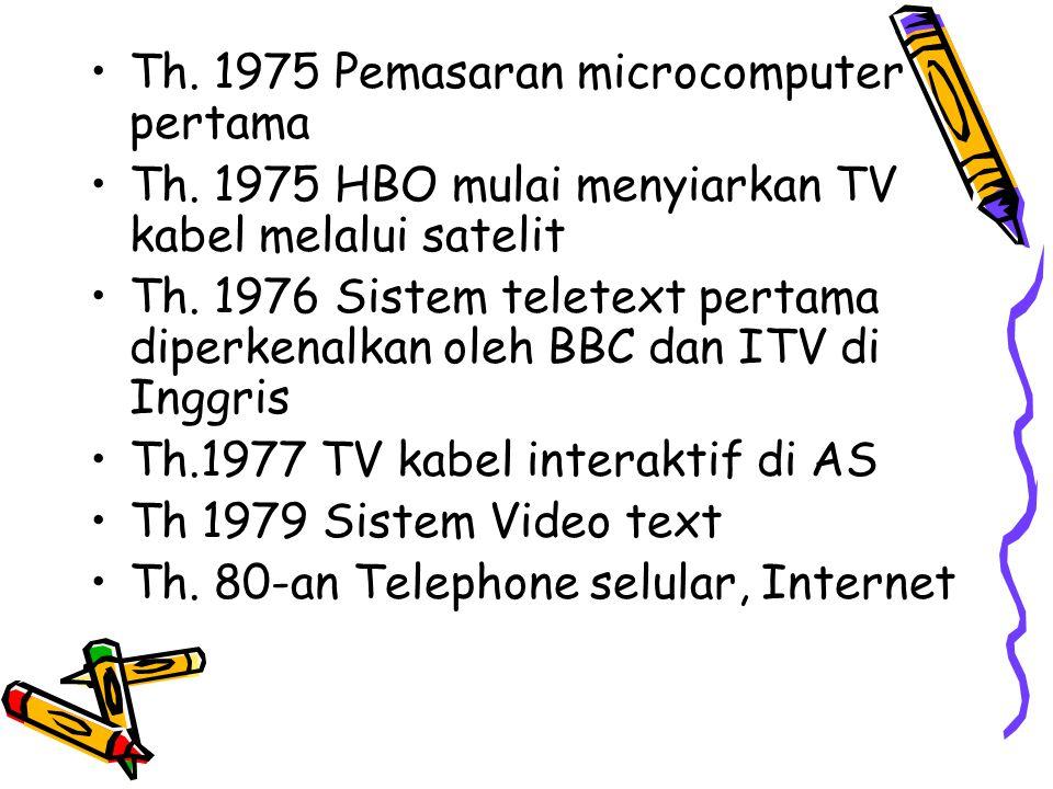 Th. 1975 Pemasaran microcomputer pertama