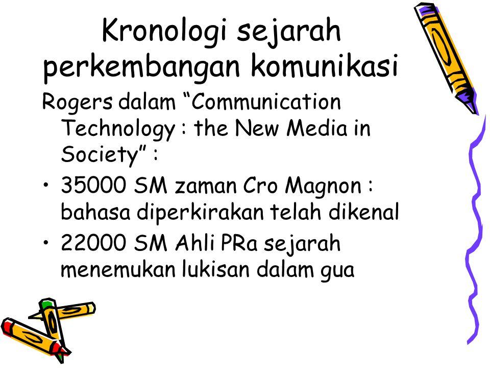 Kronologi sejarah perkembangan komunikasi