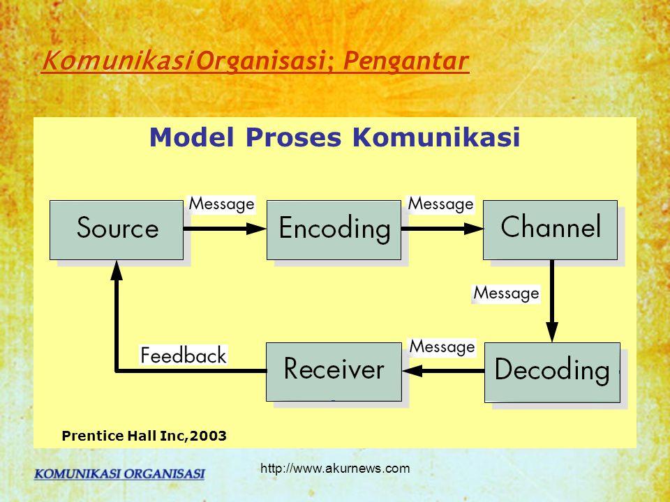 Komunikasi Organisasi; Pengantar