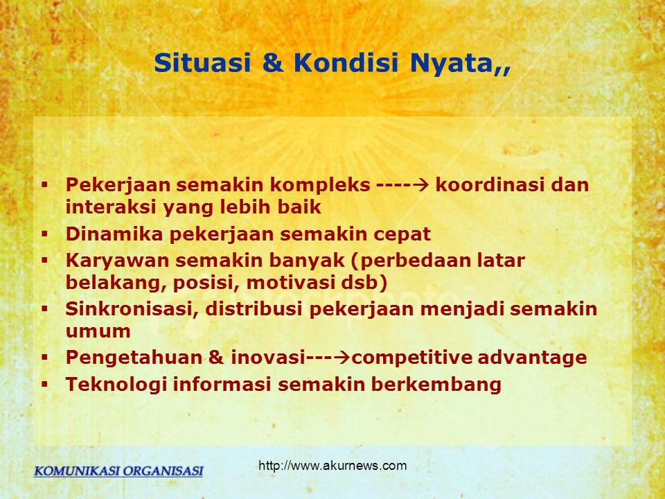 Situasi & Kondisi Nyata,,