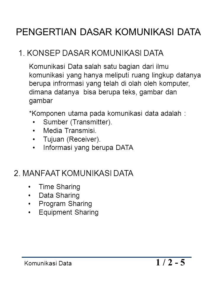 PENGERTIAN DASAR KOMUNIKASI DATA