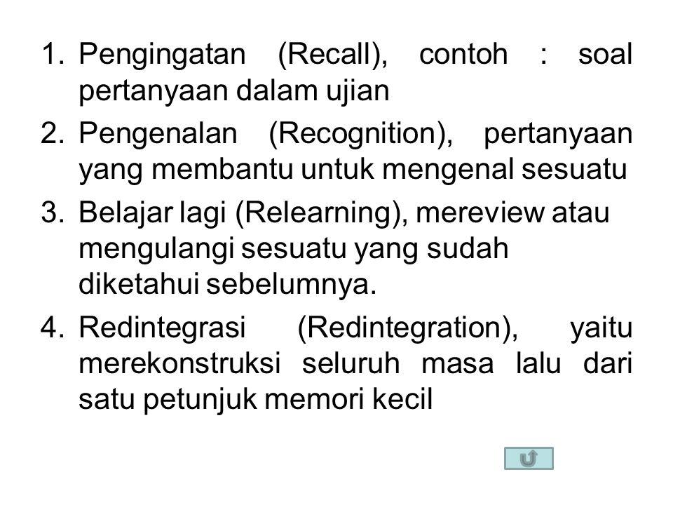 Pengingatan (Recall), contoh : soal pertanyaan dalam ujian