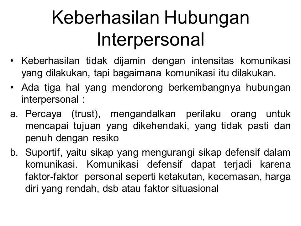 Keberhasilan Hubungan Interpersonal