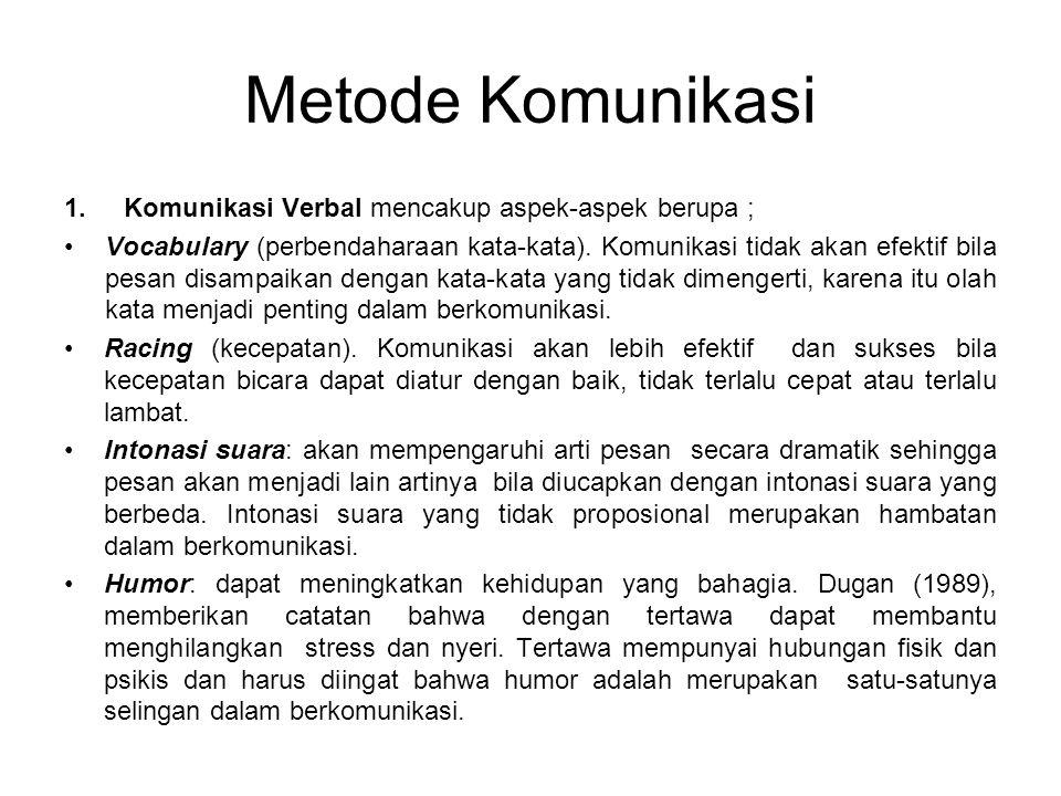 Metode Komunikasi Komunikasi Verbal mencakup aspek-aspek berupa ;