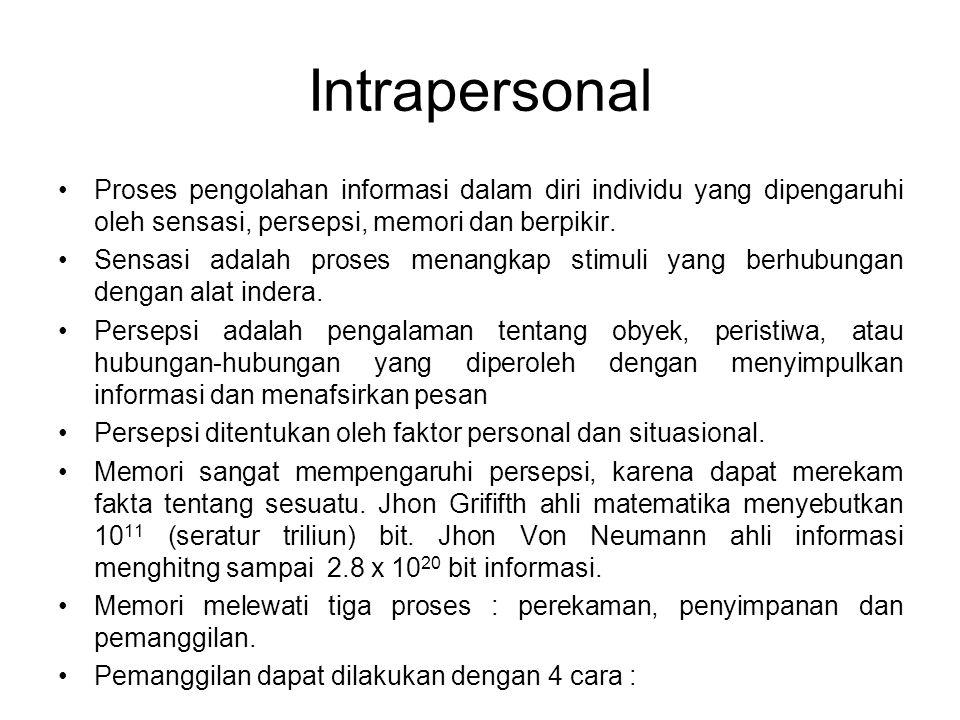 Intrapersonal Proses pengolahan informasi dalam diri individu yang dipengaruhi oleh sensasi, persepsi, memori dan berpikir.