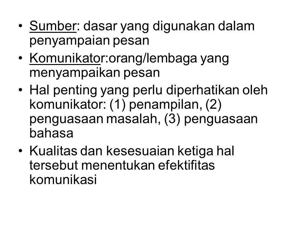 Sumber: dasar yang digunakan dalam penyampaian pesan