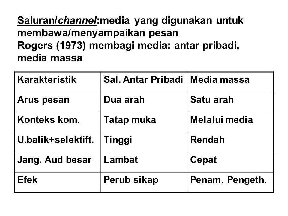 Saluran/channel:media yang digunakan untuk membawa/menyampaikan pesan Rogers (1973) membagi media: antar pribadi, media massa