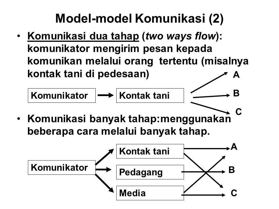 Model-model Komunikasi (2)