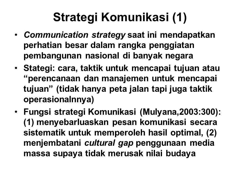 Strategi Komunikasi (1)