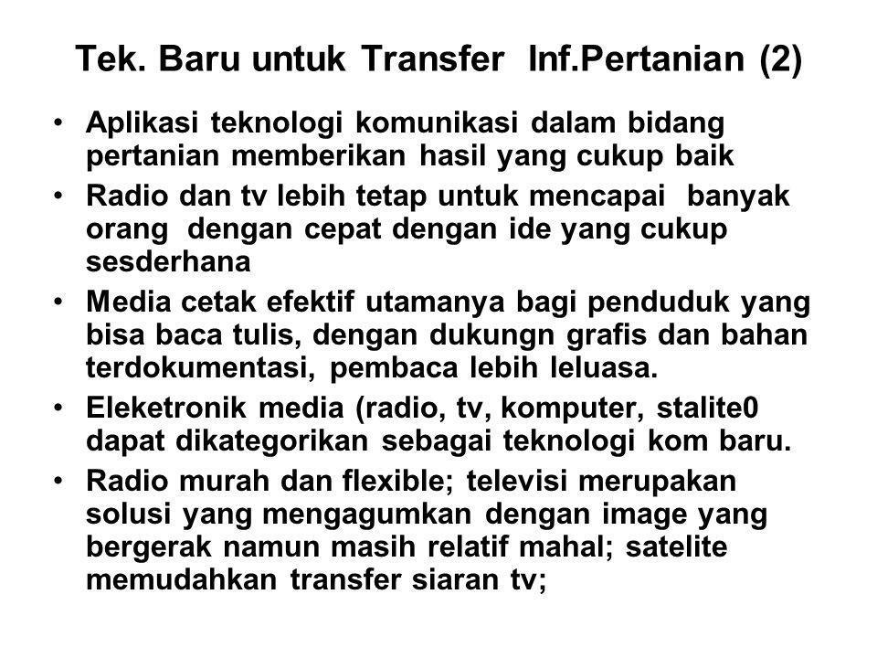 Tek. Baru untuk Transfer Inf.Pertanian (2)