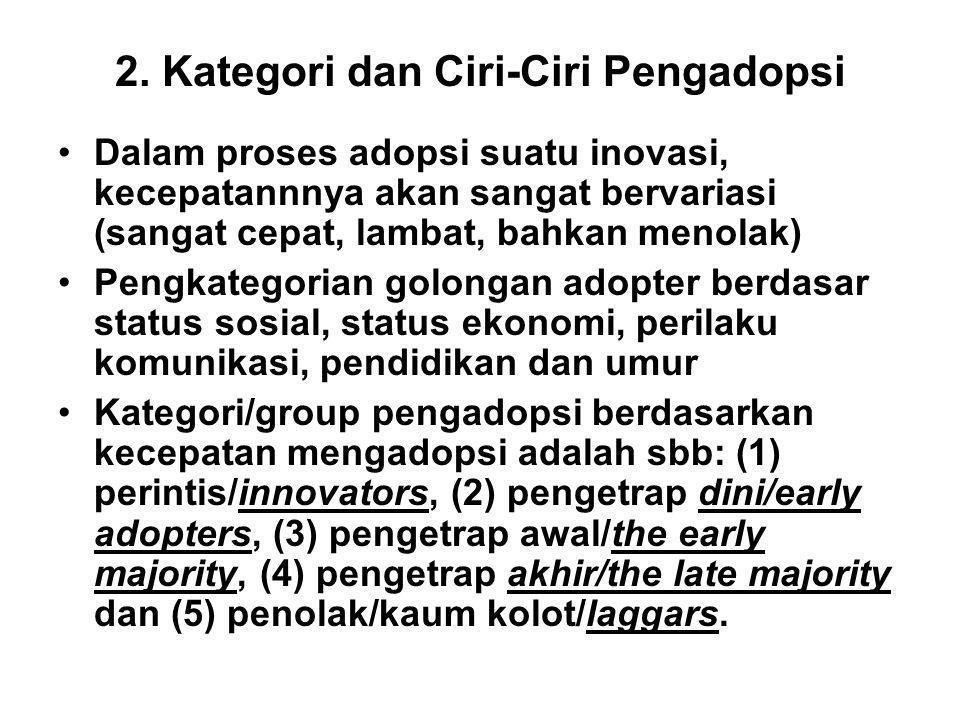 2. Kategori dan Ciri-Ciri Pengadopsi