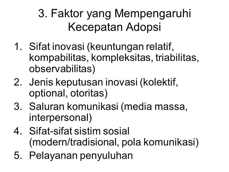 3. Faktor yang Mempengaruhi Kecepatan Adopsi