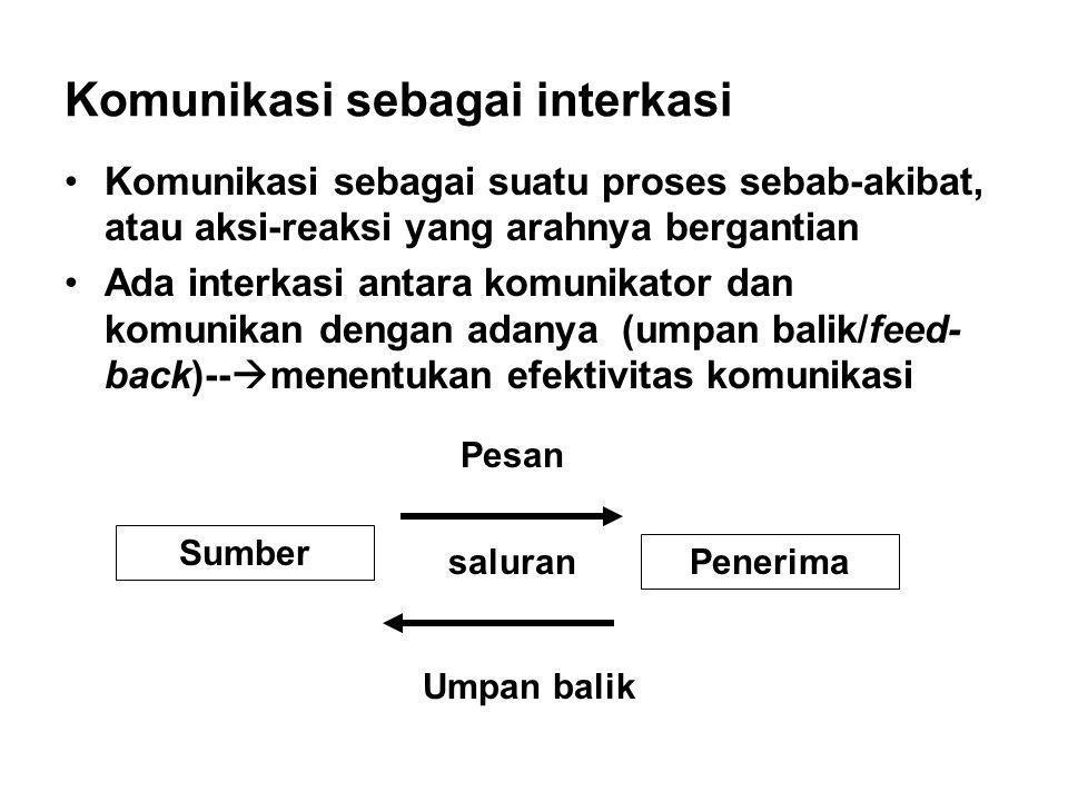 Komunikasi sebagai interkasi