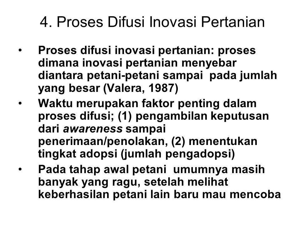 4. Proses Difusi Inovasi Pertanian