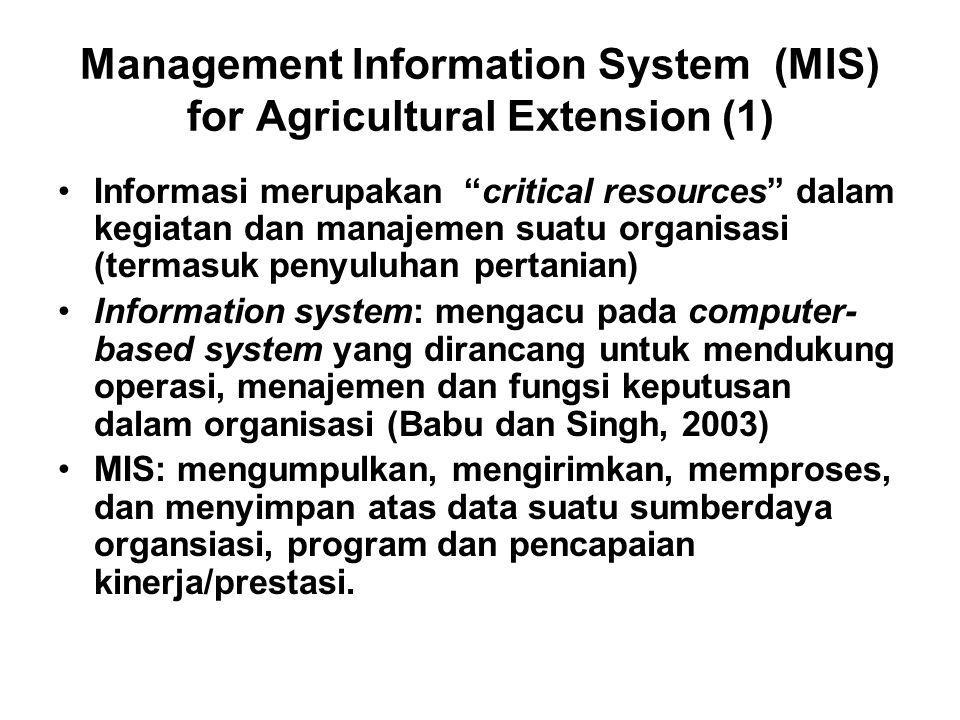 Management Information System (MIS) for Agricultural Extension (1)