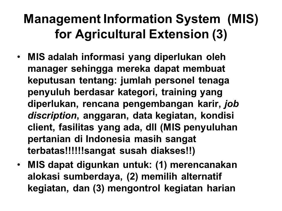 Management Information System (MIS) for Agricultural Extension (3)
