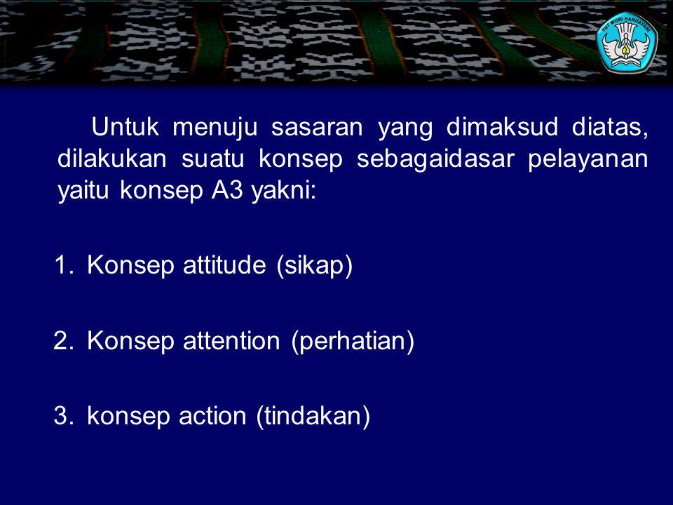 Untuk menuju sasaran yang dimaksud diatas, dilakukan suatu konsep sebagaidasar pelayanan yaitu konsep A3 yakni: