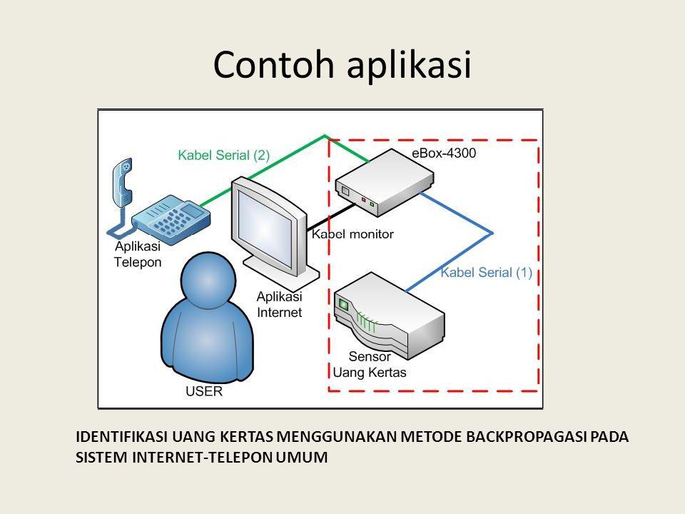 Contoh aplikasi IDENTIFIKASI UANG KERTAS MENGGUNAKAN METODE BACKPROPAGASI PADA.