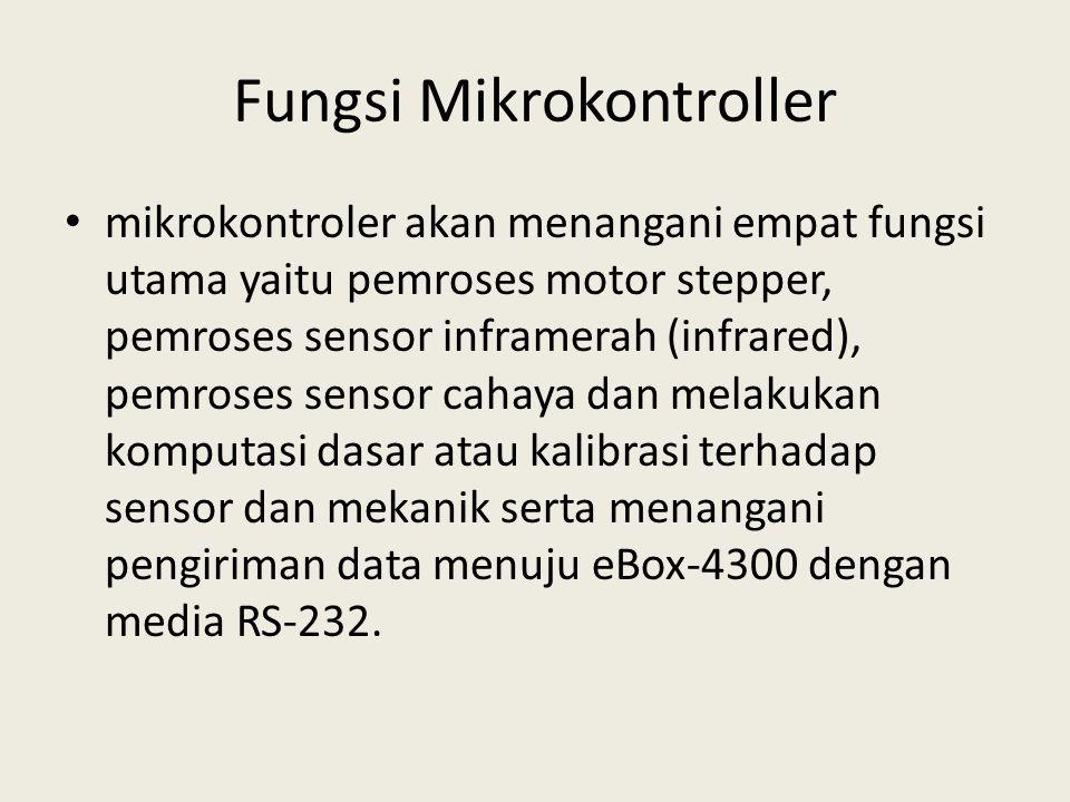 Fungsi Mikrokontroller
