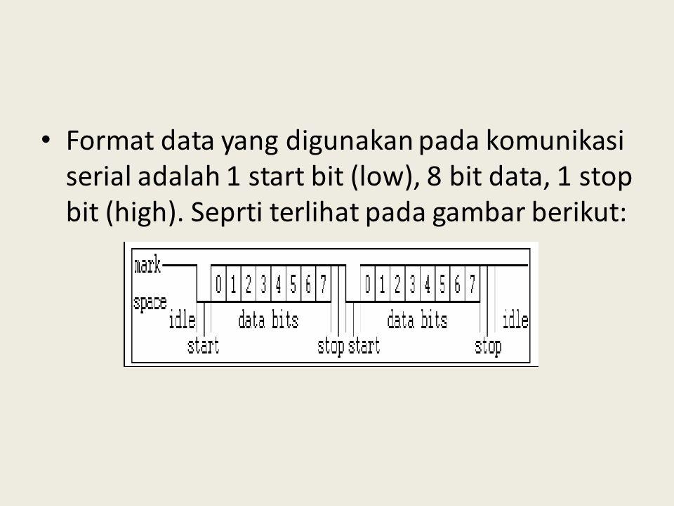 Format data yang digunakan pada komunikasi serial adalah 1 start bit (low), 8 bit data, 1 stop bit (high).