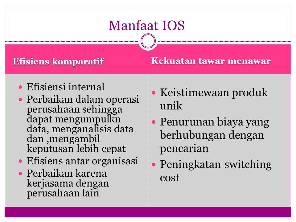 Manfaat IOS Keistimewaan produk unik