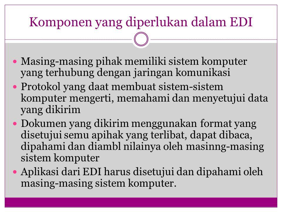 Komponen yang diperlukan dalam EDI