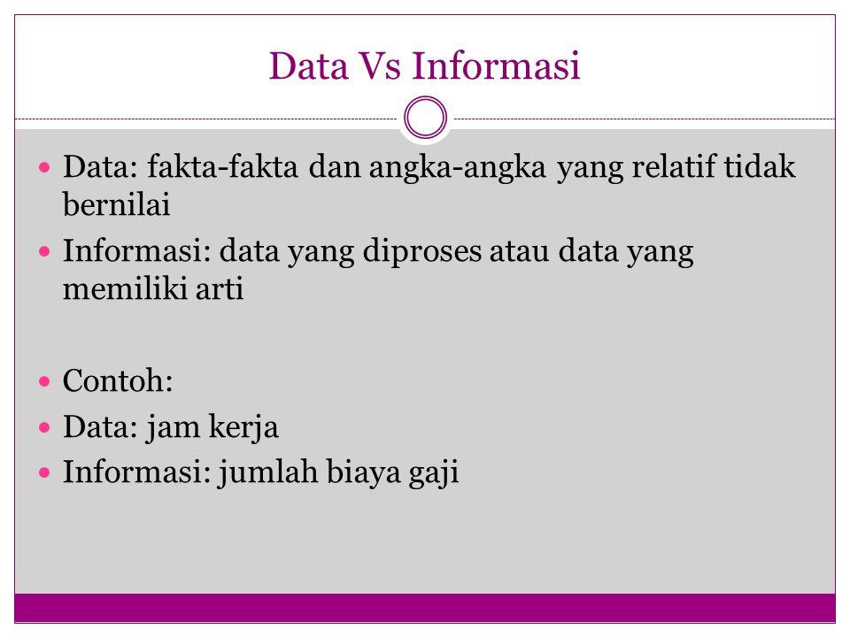 Data Vs Informasi Data: fakta-fakta dan angka-angka yang relatif tidak bernilai. Informasi: data yang diproses atau data yang memiliki arti.